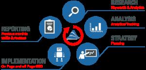 SEO-company-services